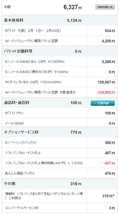 ソフトバンクiPhone4S 2014年2月請求代金
