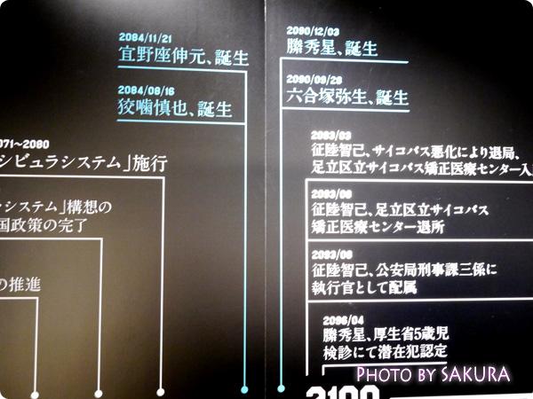 サイコパス×タワーレコード渋谷店 特別展示『GINNOCENT WORLD―宜野座伸元の世界―』 年表展示アップ1