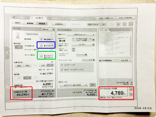 Xperia Z5 SOV32引き止めポイントを使った料金